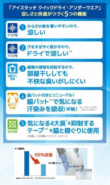 ミズノ MIZUNO メンズ アイスタッチ 半袖 Vネック ノースリーブ インナーシャツ C2JA9104 商品詳細5