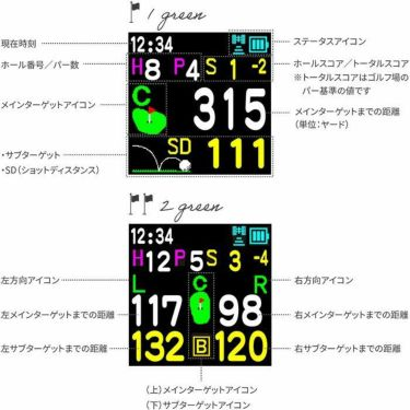 グリーンオン ザ・ゴルフウォッチ ノルム2 腕時計型 GPSゴルフナビ ホワイト G018W 2020年モデル 詳細3