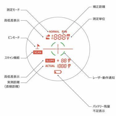 ボイスキャディ VOICE CADDIE レーザー距離計 CL2 詳細3