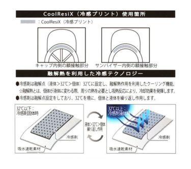 ルコック Le coq sportif メンズ ボーダー柄 メッシュ キャップ QGBRJC11 WH00 ホワイト 2021年モデル 詳細1